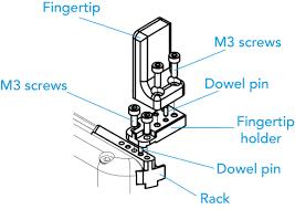 Hand-E Aluminum Finger Kit