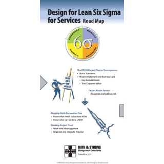 Integrated Lean Six Sigma Pocket Guide NEW